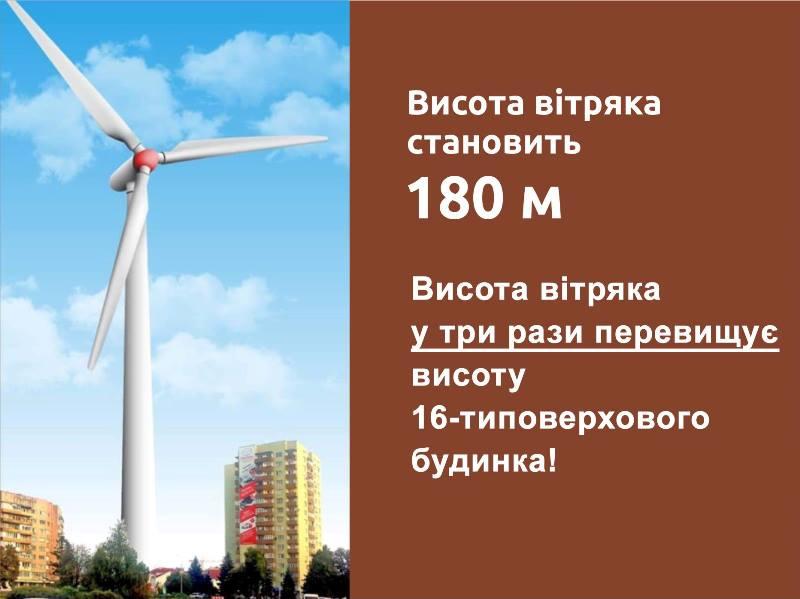 Як зміниться Боржава, якщо там почнуть будувати вітряки (фотофакти)