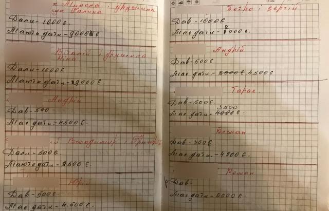 СБУ викрила на Закарпатті центр, де готували документи на подвійне громадянство (ФОТО)